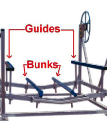 image of Bunks & Guide accessories